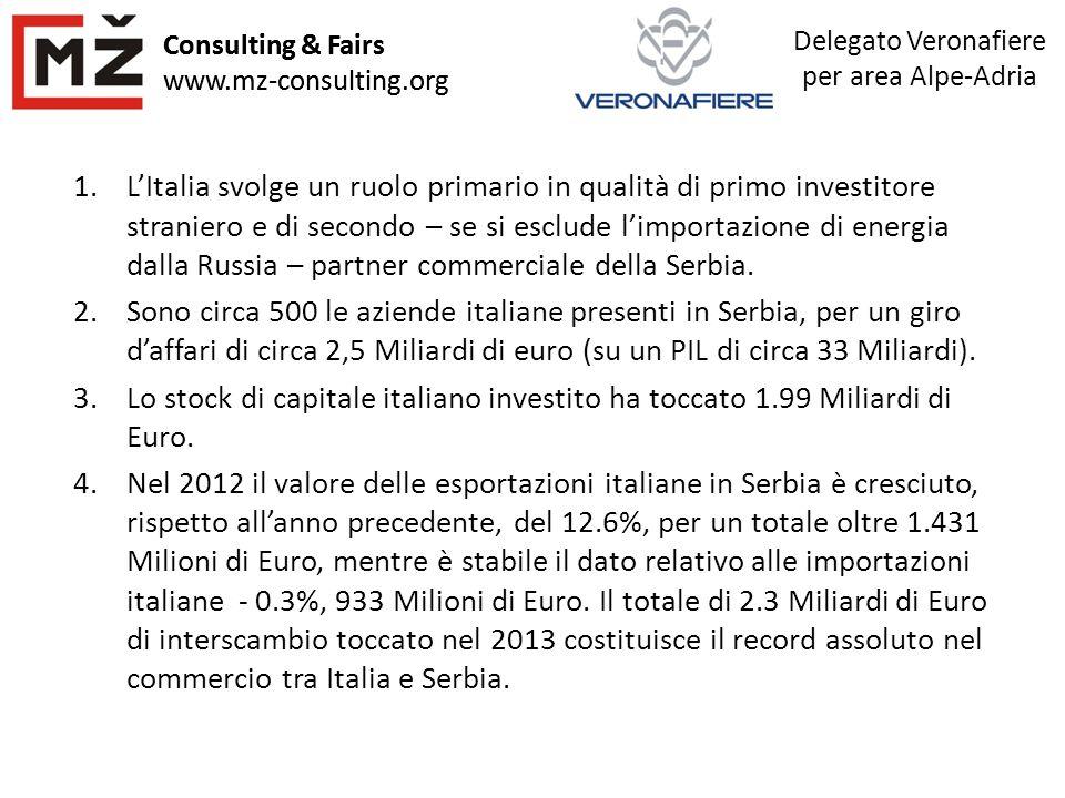 Consulting & Fairs www.mz-consulting.org Delegato Veronafiere per area Alpe-Adria Consulting & Fairs www.mz-consulting.org 1.L'Italia svolge un ruolo