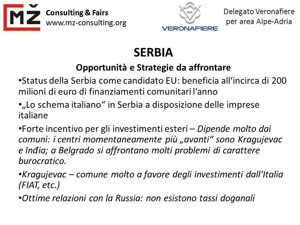 Consulting & Fairs www.mz-consulting.org Delegato Veronafiere per area Alpe-Adria Consulting & Fairs www.mz-consulting.org SERBIA Opportunità e Strate