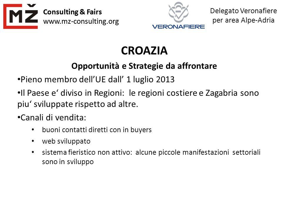 Consulting & Fairs www.mz-consulting.org Delegato Veronafiere per area Alpe-Adria Consulting & Fairs www.mz-consulting.org CROAZIA Opportunità e Strat