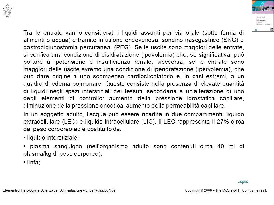 Elementi di Fisiologia e Scienza dell'Alimentazione – E. Battaglia, D. NoèCopyright © 2008 – The McGraw-Hill Companies s.r.l. Tra le entrate vanno con