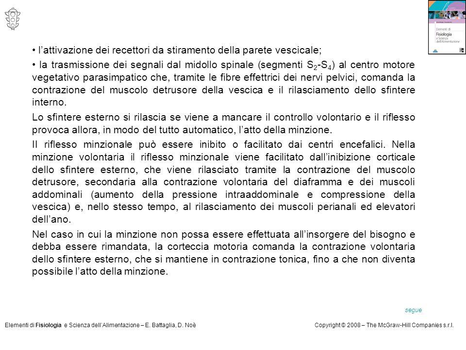 Elementi di Fisiologia e Scienza dell'Alimentazione – E. Battaglia, D. NoèCopyright © 2008 – The McGraw-Hill Companies s.r.l. l'attivazione dei recett