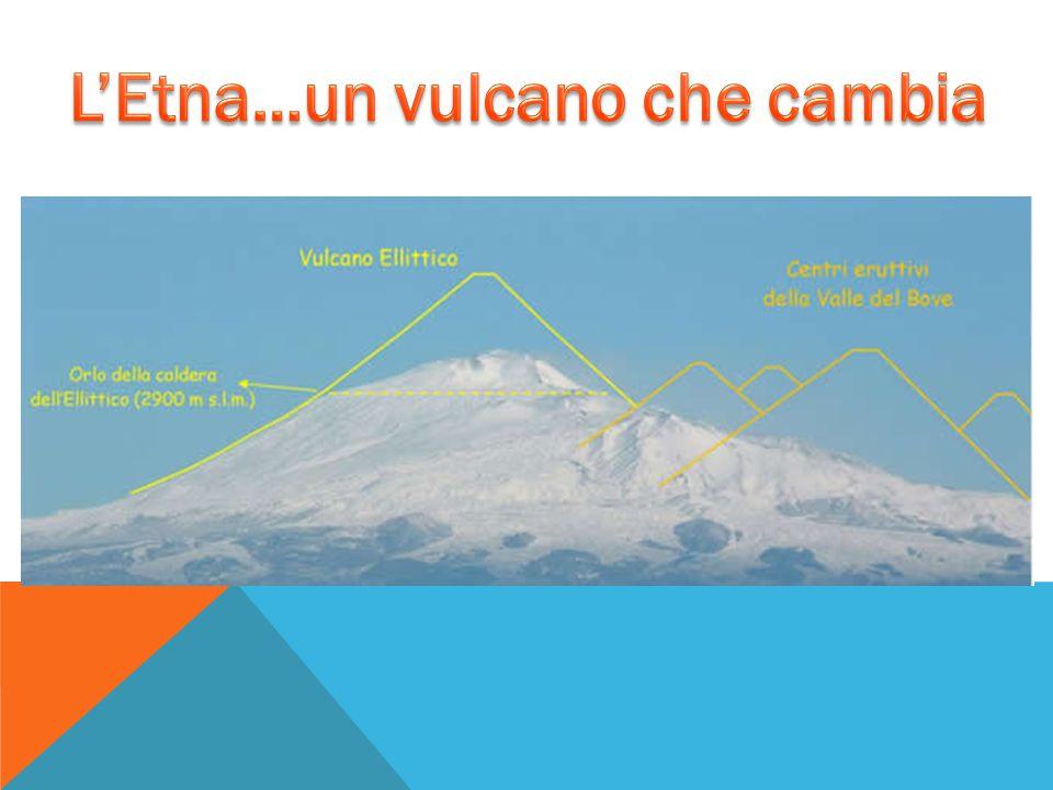 PERCHÉ L'ETNA È UNO STRATO-VULCANO Uno stratovulcano è un vulcano di forma generalmente conica costituito dalla sovrapposizione di vari strati di lava solidificata, ceneri vulcaniche.