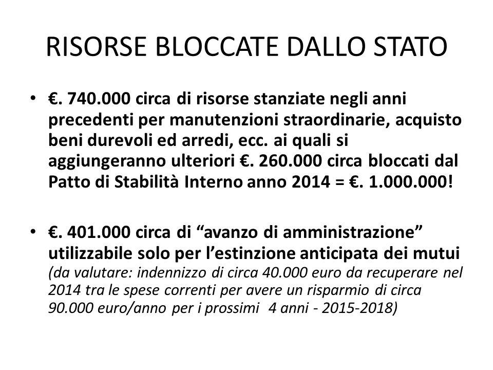 INDICATORI DI BILANCIO (dati da relazione Revisore dei Conti) RISPETTO AL BILANCIO CONSUNTIVO 2013 INDICATORI POSITIVI - Diminuisce l'indebitamento procapite (da €.