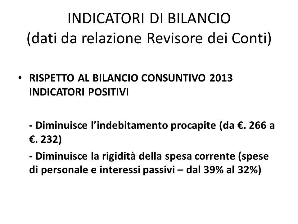ADDIZIONALE IRPEF COMUNALE UTILIZZATA PER GLI STESSI SERVIZI COMUNALI DEL 2013 – CONFERMATE LE STESSE ALIQUOTE A SCAGLIONI DI REDDITO -0,35% per reddito 0-15.000 euro -0,45% per reddito 15.001-28.000 euro -0,60% per reddito 28.001 – 55.000 euro -0,70% per reddito 55.001 – 75.000 euro -0,80% per reddito oltre 75.000 euro
