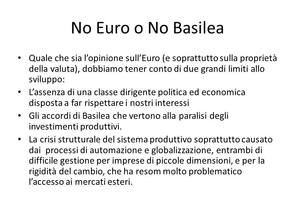 No Euro o No Basilea Quale che sia l'opinione sull'Euro (e soprattutto sulla proprietà della valuta), dobbiamo tener conto di due grandi limiti allo sviluppo: L'assenza di una classe dirigente politica ed economica disposta a far rispettare i nostri interessi Gli accordi di Basilea che vertono alla paralisi degli investimenti produttivi.