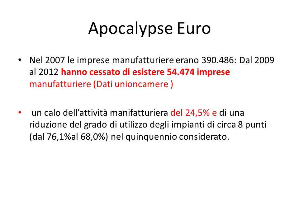 Apocalypse Euro Nel 2007 le imprese manufatturiere erano 390.486: Dal 2009 al 2012 hanno cessato di esistere 54.474 imprese manufatturiere (Dati unioncamere ) un calo dell'attività manifatturiera del 24,5% e di una riduzione del grado di utilizzo degli impianti di circa 8 punti (dal 76,1%al 68,0%) nel quinquennio considerato.