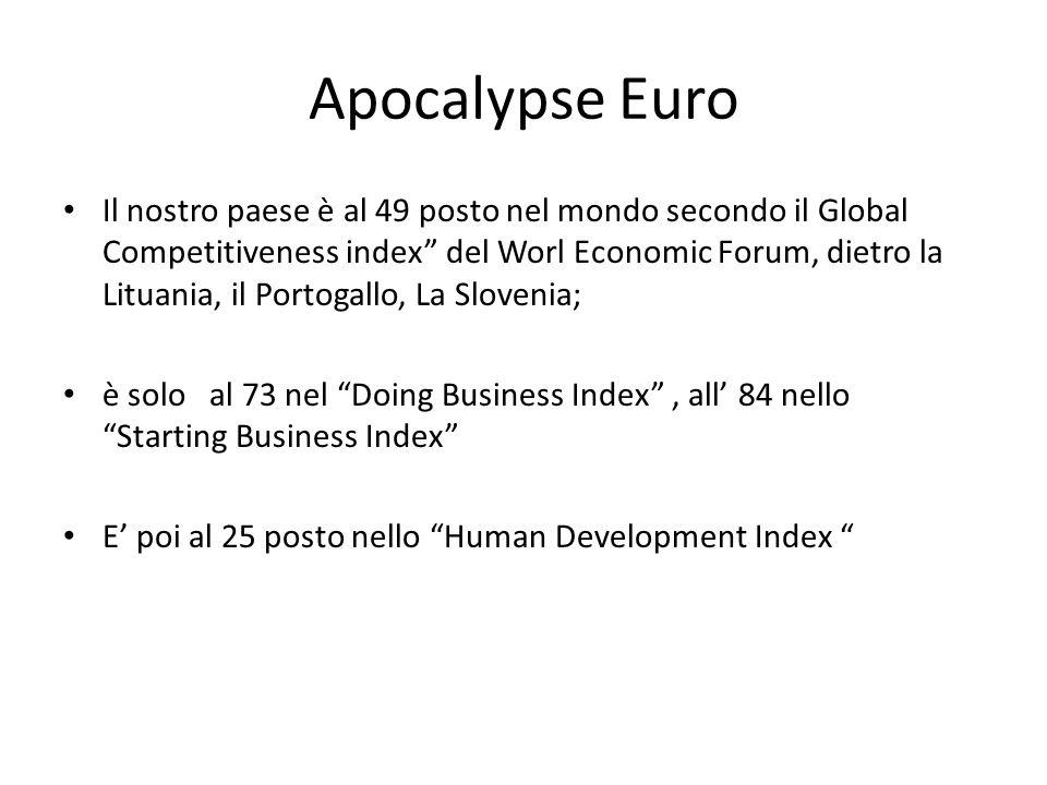 Apocalypse Euro Il nostro paese è al 49 posto nel mondo secondo il Global Competitiveness index del Worl Economic Forum, dietro la Lituania, il Portogallo, La Slovenia; è solo al 73 nel Doing Business Index , all' 84 nello Starting Business Index E' poi al 25 posto nello Human Development Index