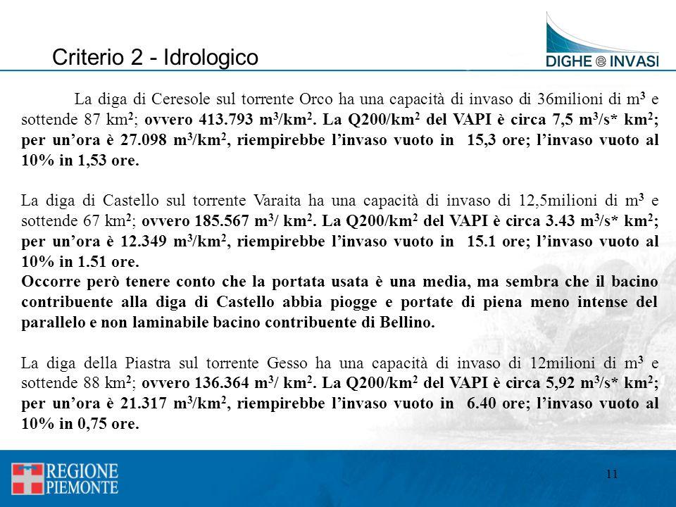 11 Criterio 2 - Idrologico La diga di Ceresole sul torrente Orco ha una capacità di invaso di 36milioni di m 3 e sottende 87 km 2 ; ovvero 413.793 m 3