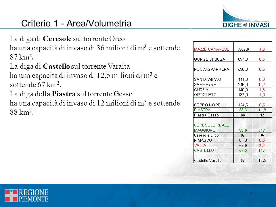 7 Criterio 1 - Area/Volumetria La diga di Ceresole sul torrente Orco ha una capacità di invaso di 36 milioni di m 3 e sottende 87 km 2. La diga di Cas