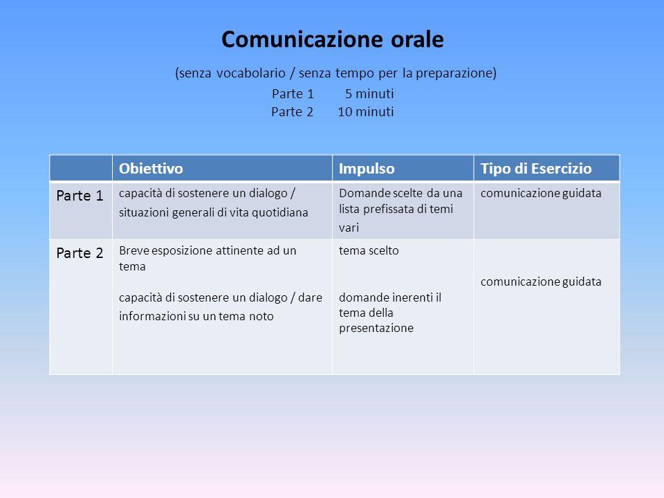 Comunicazione orale (senza vocabolario / senza tempo per la preparazione) Parte 1 5 minuti Parte 210 minuti ObiettivoImpulsoTipo di Esercizio Parte 1