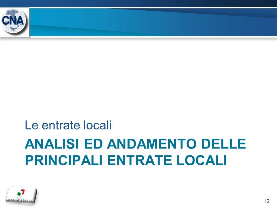 ANALISI ED ANDAMENTO DELLE PRINCIPALI ENTRATE LOCALI Le entrate locali 12