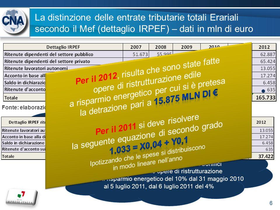 La distinzione delle entrate tributarie totali Erariali secondo il Mef (dettaglio IRPEF) – dati in mln di euro 6 In parte preponderante, i versamenti in acconto e in saldo dell'IRPEF sono da attribuire alle imprese personali e agli autonomi Si tratta della ritenuta delle banche sui bonifici per il pagamento delle opere di ristrutturazione edile e per il risparmio energetico del 10% dal 31 maggio 2010 al 5 luglio 2011, dal 6 luglio 2011 del 4% Fonte: elaborazioni Uff.