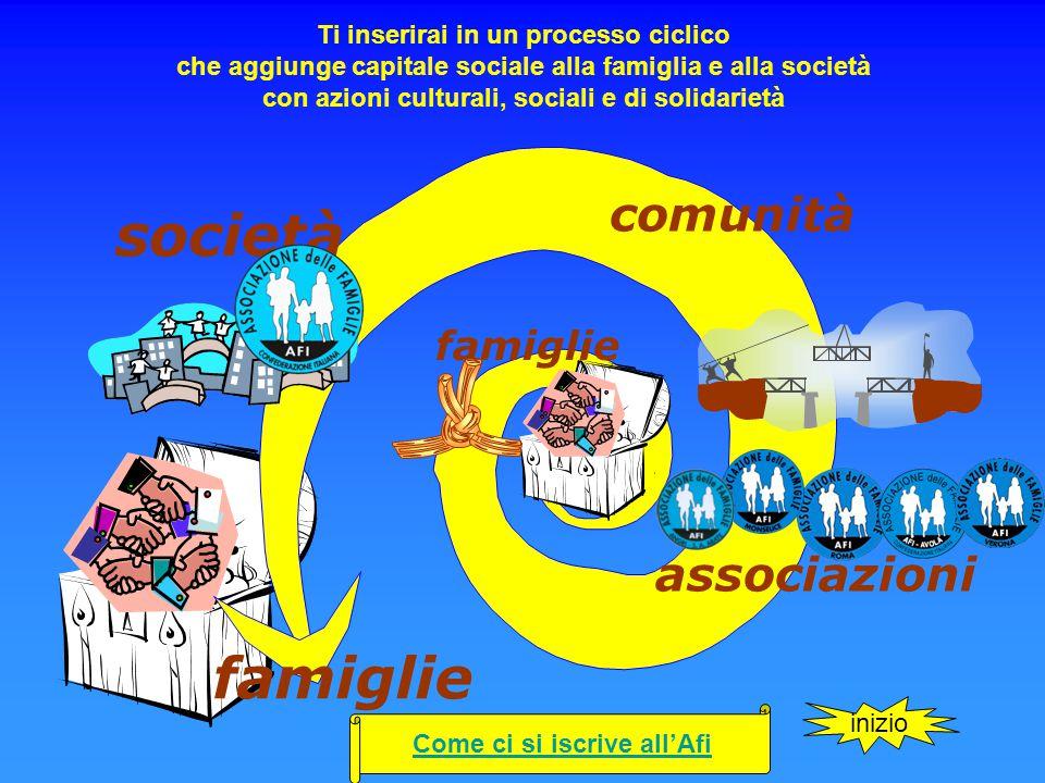 Ti inserirai in un processo ciclico che aggiunge capitale sociale alla famiglia e alla società con azioni culturali, sociali e di solidarietà famiglie associazioni comunità società famiglie Come ci si iscrive all'Afi inizio