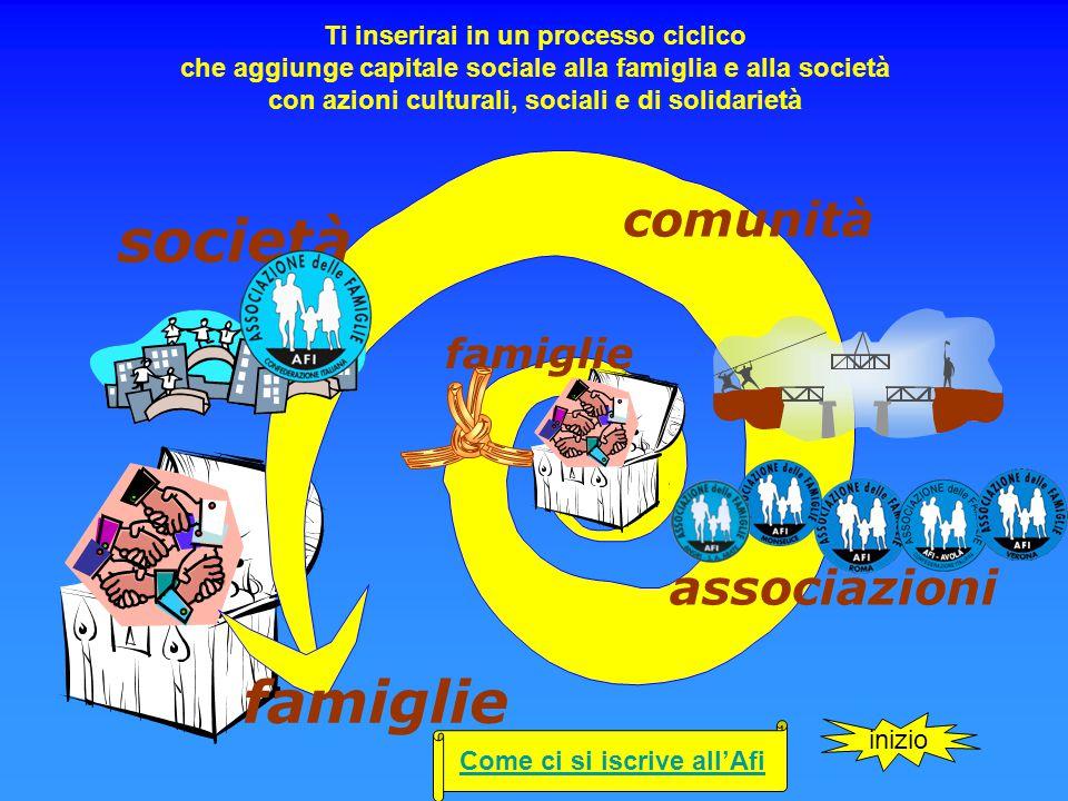 famiglie associazioni comunità società famiglie Ti inserirai in un processo ciclico che aggiunge capitale sociale alla famiglia e alla società con azioni culturali, sociali e di solidarietà Come ci si iscrive all'Afi inizio