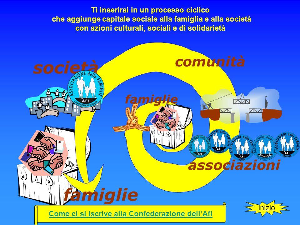 Ti inserirai in un processo ciclico che aggiunge capitale sociale alla famiglia e alla società con azioni culturali, sociali e di solidarietà famiglie associazioni comunità società famiglie Come ci si iscrive alla Confederazione dell'Afi inizio