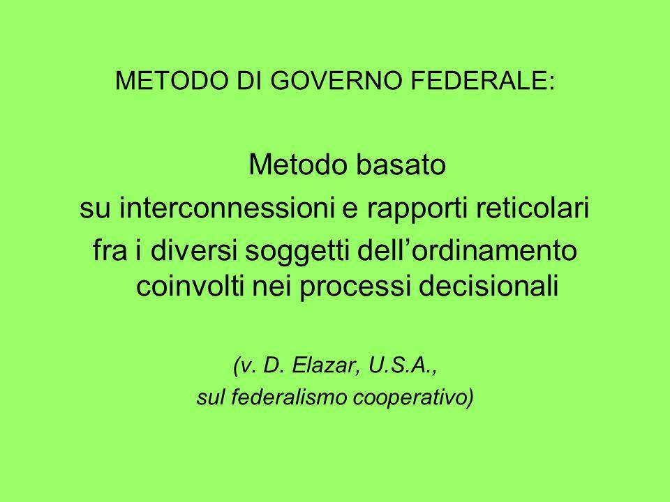 METODO DI GOVERNO FEDERALE: Metodo basato su interconnessioni e rapporti reticolari fra i diversi soggetti dell'ordinamento coinvolti nei processi decisionali (v.