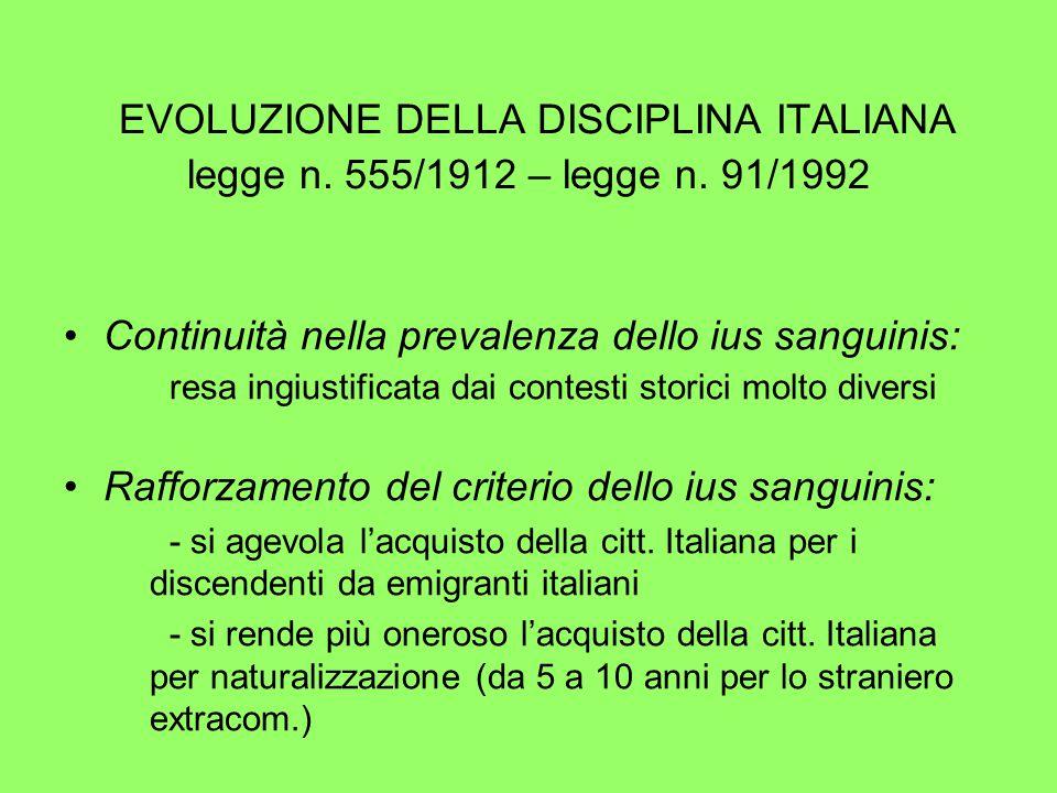 EVOLUZIONE DELLA DISCIPLINA ITALIANA legge n. 555/1912 – legge n.