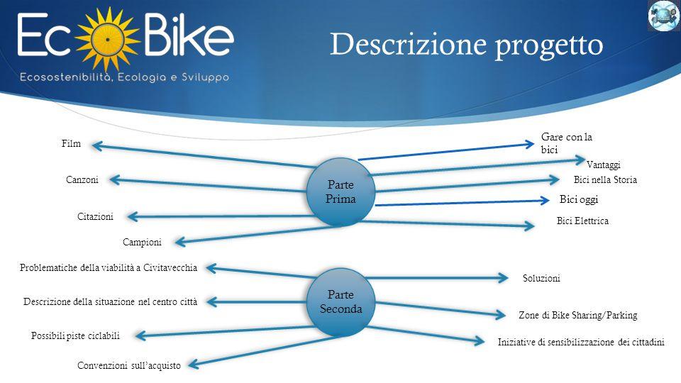 Descrizione progetto Parte Prima Parte Seconda Film Canzoni Citazioni Campioni Vantaggi Bici nella Storia Bici Elettrica Problematiche della viabilità
