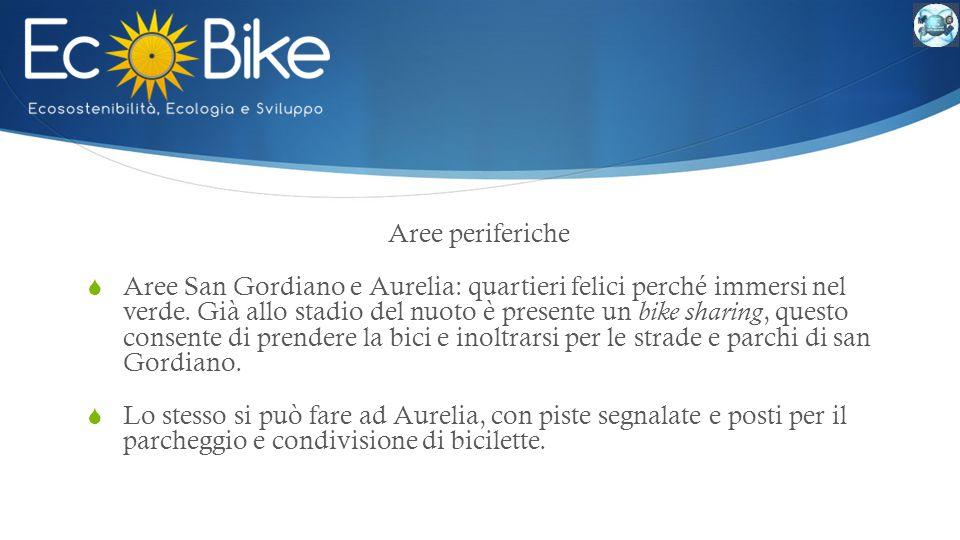 Aree periferiche  Aree San Gordiano e Aurelia: quartieri felici perché immersi nel verde. Già allo stadio del nuoto è presente un bike sharing, quest