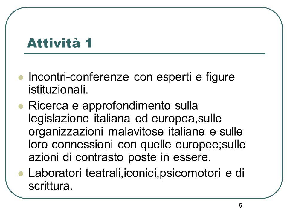 5 Attività 1 Incontri-conferenze con esperti e figure istituzionali.