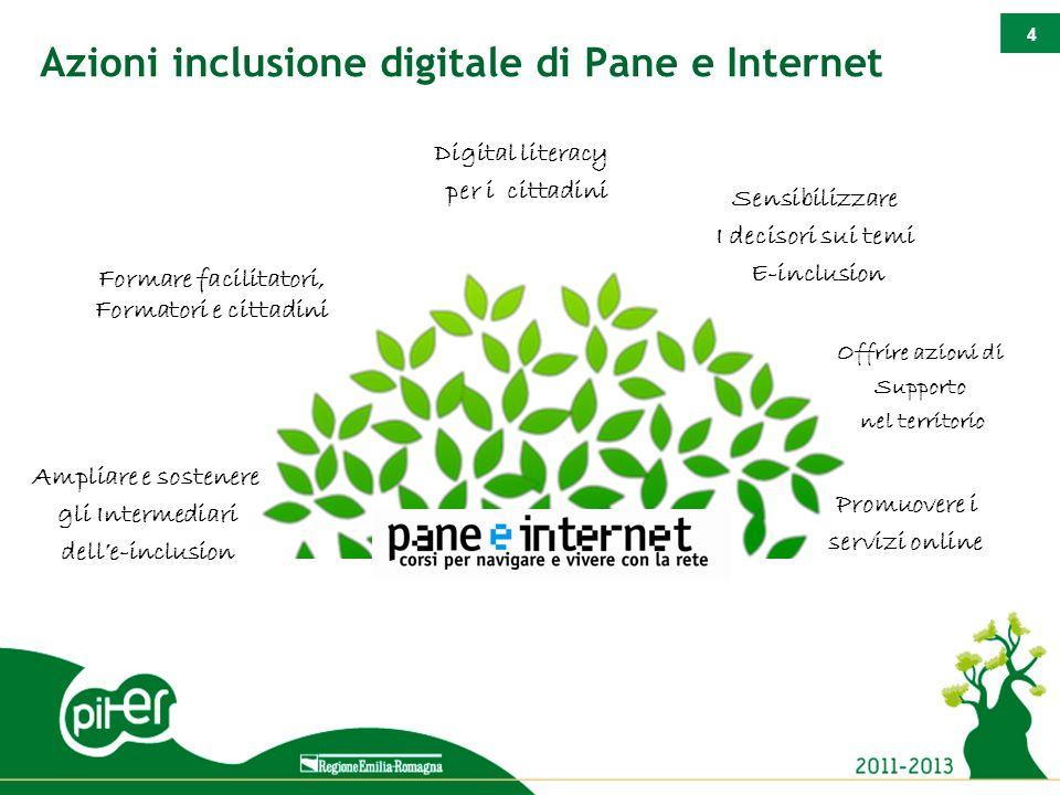 4 Azioni inclusione digitale di Pane e Internet Digital literacy per i cittadini Promuovere i servizi online Sensibilizzare I decisori sui temi E-inclusion Ampliare e sostenere gli Intermediari dell'e-inclusion Formare facilitatori, Formatori e cittadini Offrire azioni di Supporto nel territorio