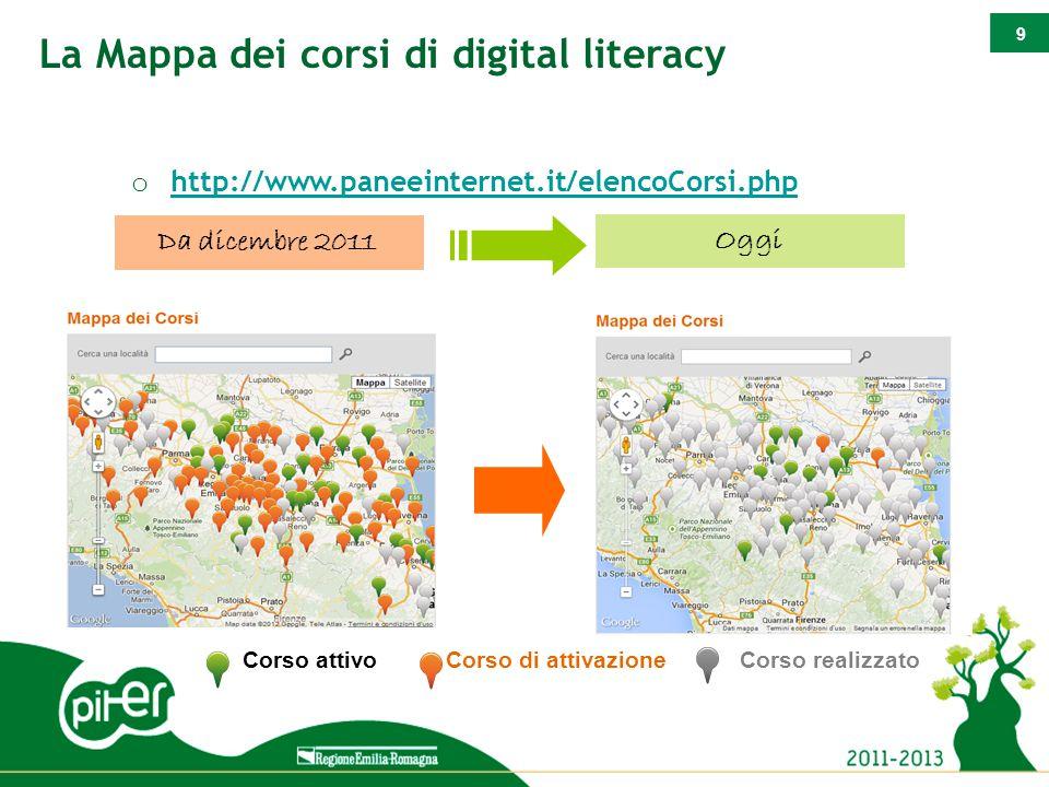 9 Oggi Corso attivo Corso di attivazione Corso realizzato La Mappa dei corsi di digital literacy Da dicembre 2011 o http://www.paneeinternet.it/elencoCorsi.php http://www.paneeinternet.it/elencoCorsi.php