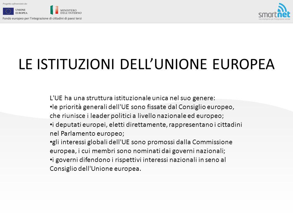 L'UE ha una struttura istituzionale unica nel suo genere: le priorità generali dell'UE sono fissate dal Consiglio europeo, che riunisce i leader polit