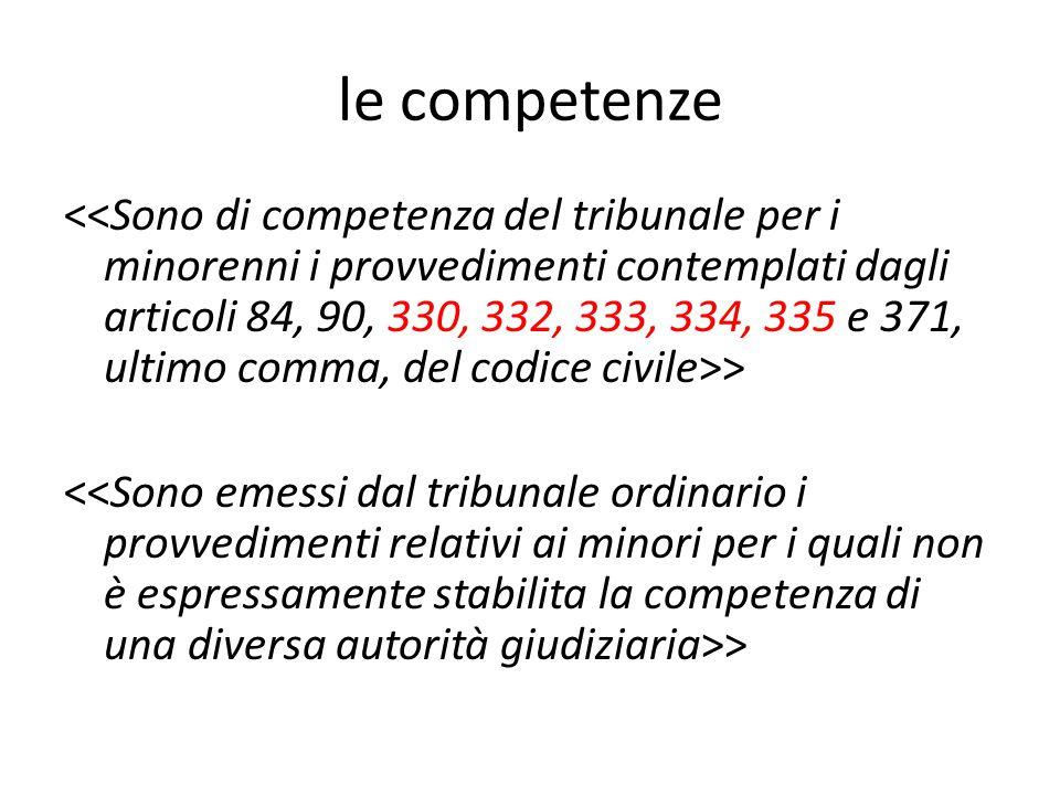 le competenze >