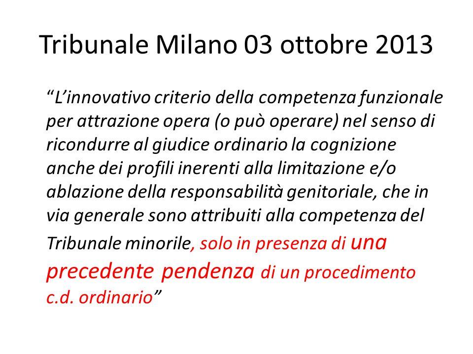 """Tribunale Milano 03 ottobre 2013 """"L'innovativo criterio della competenza funzionale per attrazione opera (o può operare) nel senso di ricondurre al gi"""