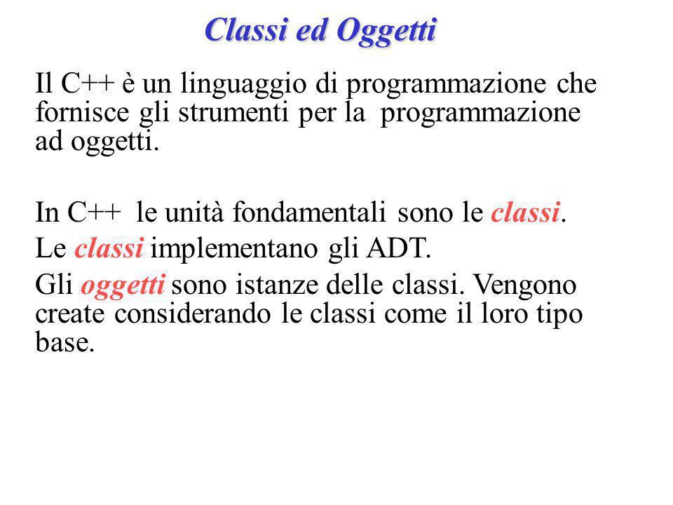 Classi ed Oggetti Il C++ è un linguaggio di programmazione che fornisce gli strumenti per la programmazione ad oggetti.