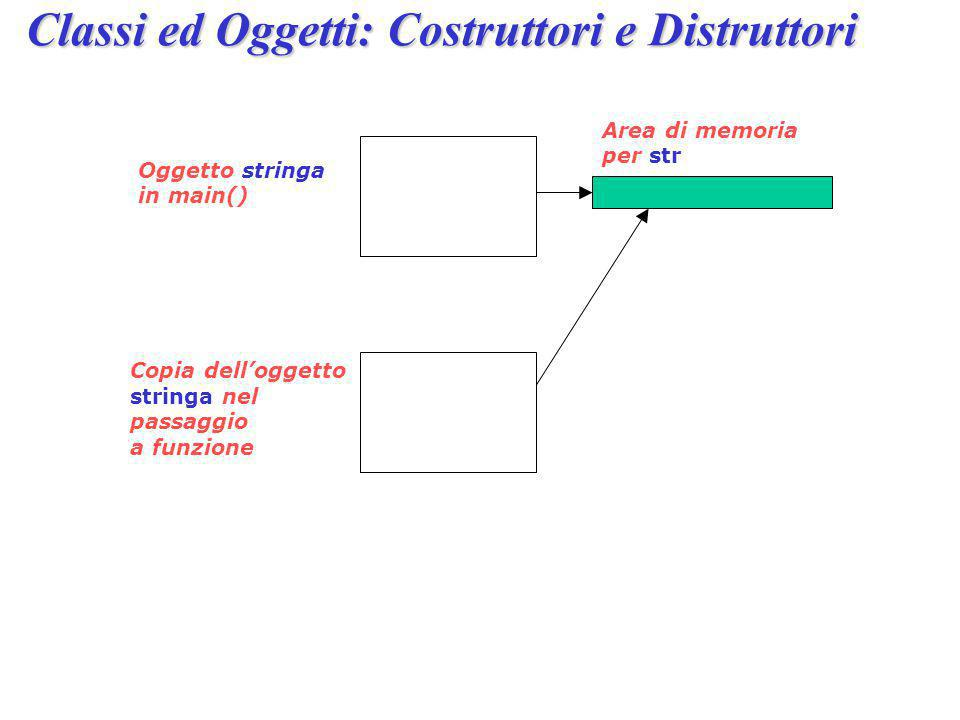 Oggetto stringa in main() Copia dell'oggetto stringa nel passaggio a funzione Area di memoria per str