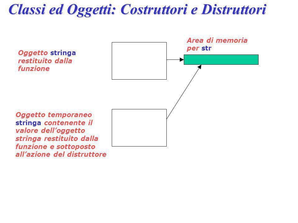Oggetto stringa restituito dalla funzione Oggetto temporaneo stringa contenente il valore dell'oggetto stringa restituito dalla funzione e sottoposto all'azione del distruttore Area di memoria per str