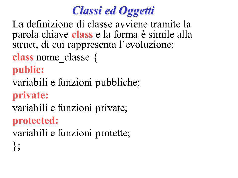 Classi ed Oggetti La definizione di classe avviene tramite la parola chiave class e la forma è simile alla struct, di cui rappresenta l'evoluzione: class nome_classe { public: variabili e funzioni pubbliche; private: variabili e funzioni private; protected: variabili e funzioni protette; };