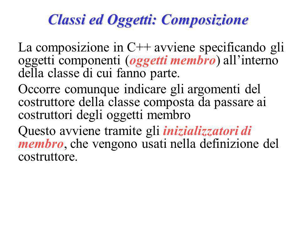La composizione in C++ avviene specificando gli oggetti componenti (oggetti membro) all'interno della classe di cui fanno parte.