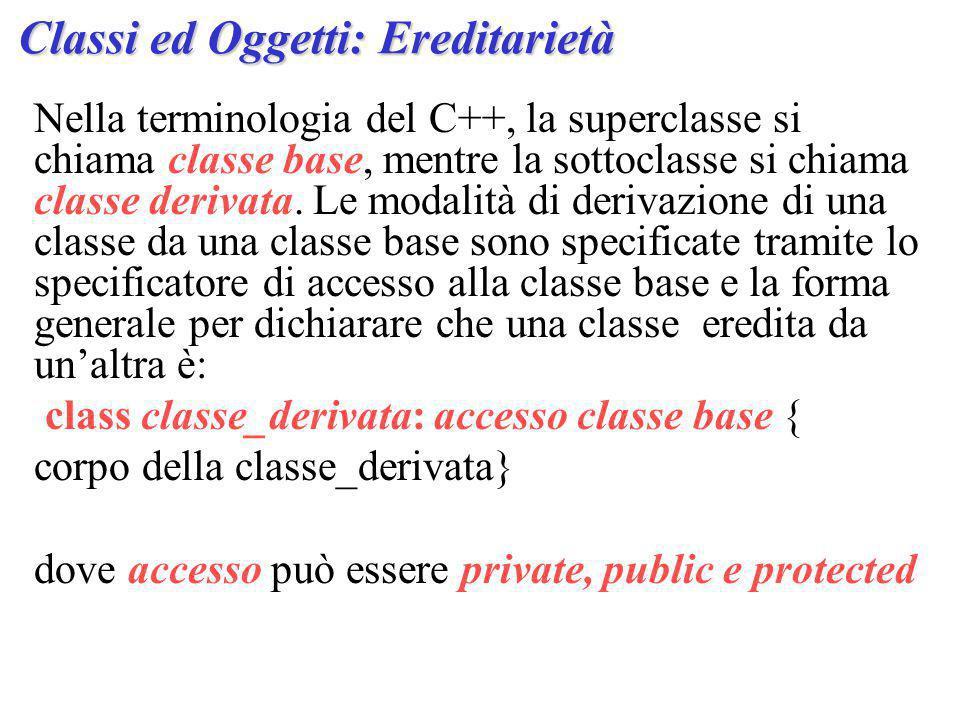 Nella terminologia del C++, la superclasse si chiama classe base, mentre la sottoclasse si chiama classe derivata.