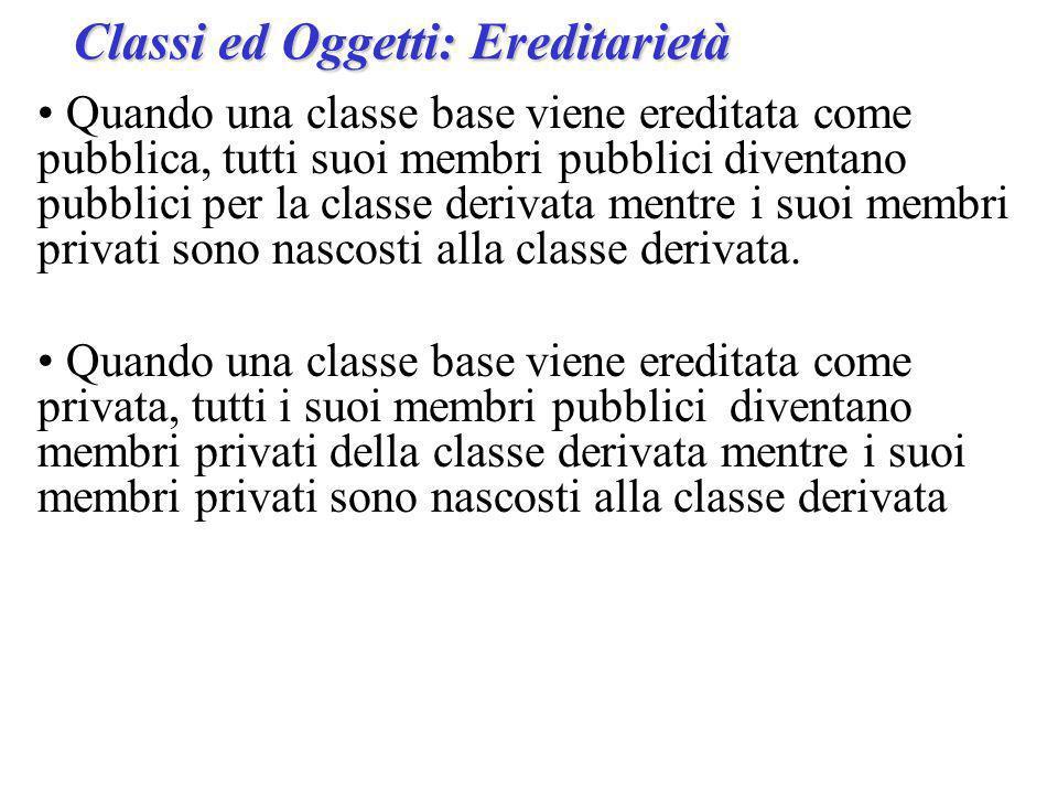 Quando una classe base viene ereditata come pubblica, tutti suoi membri pubblici diventano pubblici per la classe derivata mentre i suoi membri privati sono nascosti alla classe derivata.