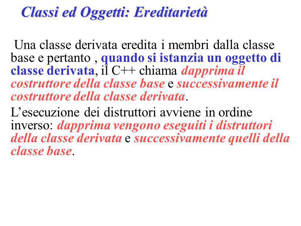 Una classe derivata eredita i membri dalla classe base e pertanto, quando si istanzia un oggetto di classe derivata, il C++ chiama dapprima il costruttore della classe base e successivamente il costruttore della classe derivata.