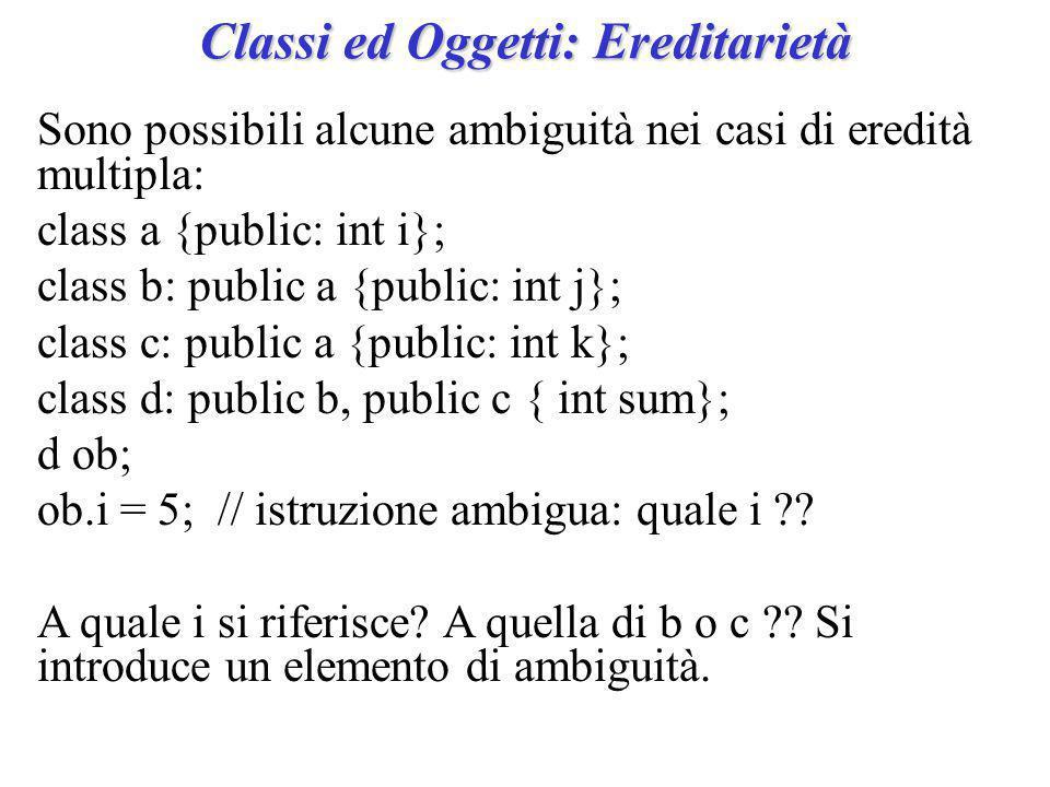Sono possibili alcune ambiguità nei casi di eredità multipla: class a {public: int i}; class b: public a {public: int j}; class c: public a {public: int k}; class d: public b, public c { int sum}; d ob; ob.i = 5; // istruzione ambigua: quale i .