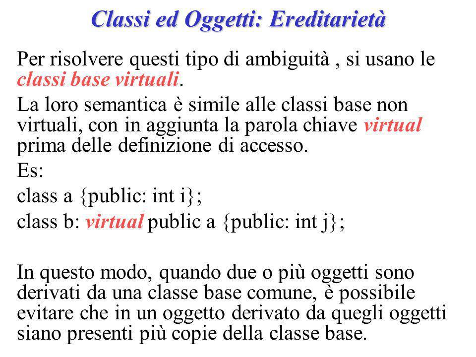 Per risolvere questi tipo di ambiguità, si usano le classi base virtuali.