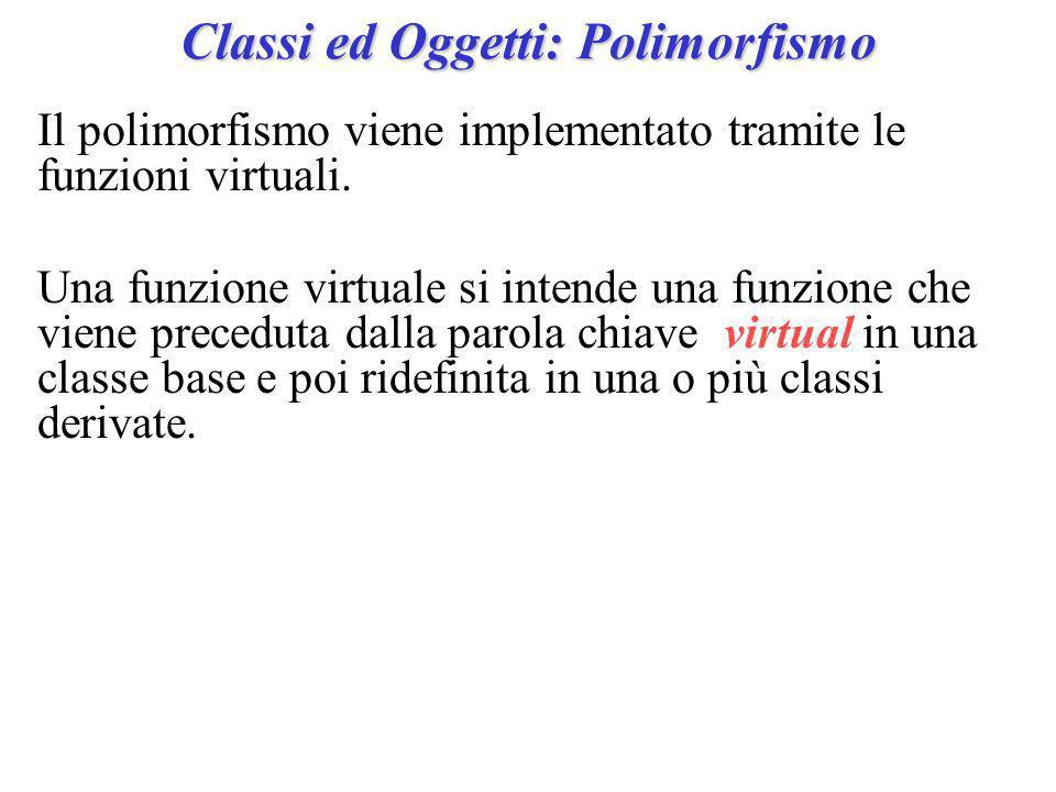 Il polimorfismo viene implementato tramite le funzioni virtuali.