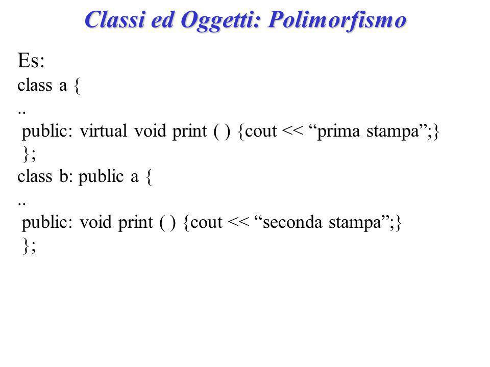 Es: class a {.. public: virtual void print ( ) {cout << prima stampa ;} }; class b: public a {..