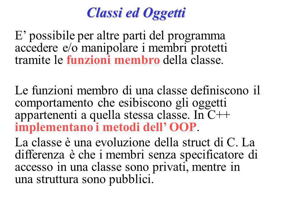 Classi ed Oggetti E' possibile per altre parti del programma accedere e/o manipolare i membri protetti tramite le funzioni membro della classe.
