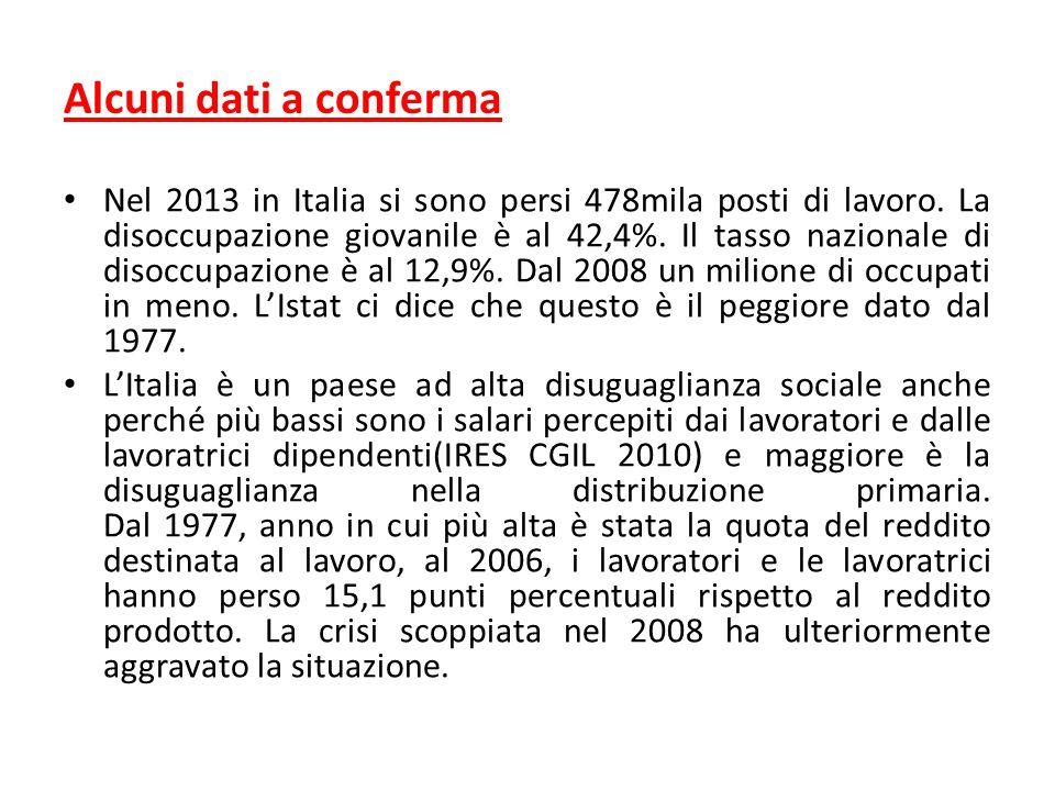 Alcuni dati a conferma Nel 2013 in Italia si sono persi 478mila posti di lavoro. La disoccupazione giovanile è al 42,4%. Il tasso nazionale di disoccu