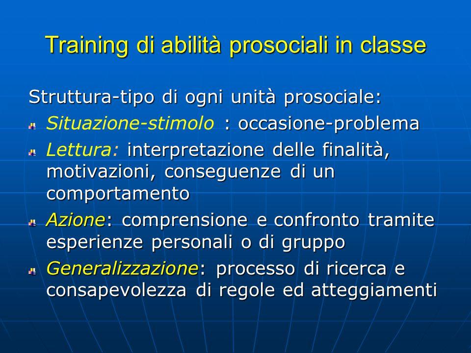 Training di abilità prosociali in classe Struttura-tipo di ogni unità prosociale: : occasione-problema Situazione-stimolo : occasione-problema interpr