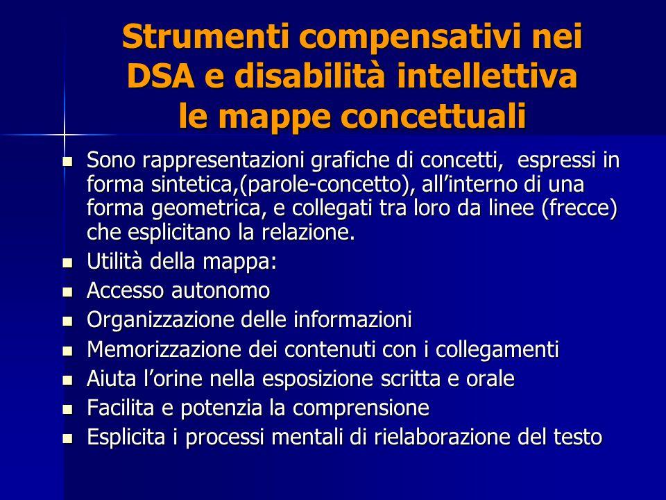 Strumenti compensativi nei DSA e disabilità intellettiva le mappe concettuali Sono rappresentazioni grafiche di concetti, espressi in forma sintetica,