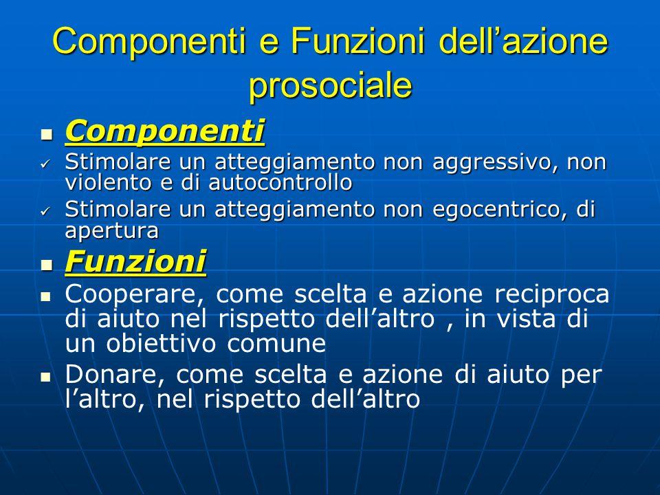 Componenti e Funzioni dell'azione prosociale Componenti Componenti Stimolare un atteggiamento non aggressivo, non violento e di autocontrollo Stimolar