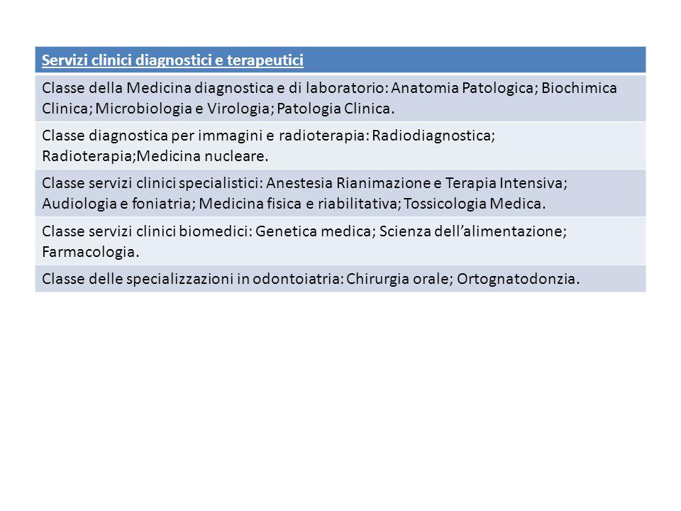 Servizi clinici diagnostici e terapeutici Classe della Medicina diagnostica e di laboratorio: Anatomia Patologica; Biochimica Clinica; Microbiologia e Virologia; Patologia Clinica.