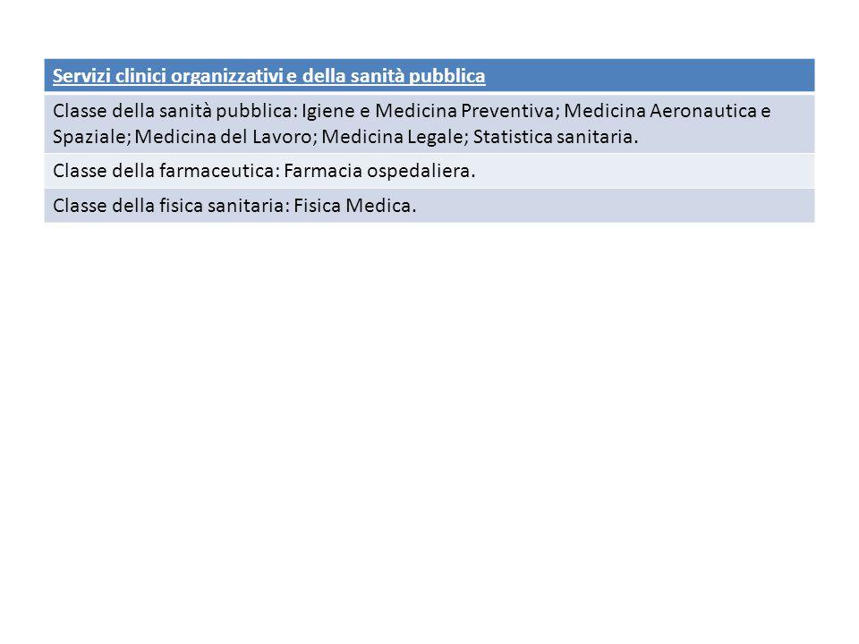 Servizi clinici organizzativi e della sanità pubblica Classe della sanità pubblica: Igiene e Medicina Preventiva; Medicina Aeronautica e Spaziale; Medicina del Lavoro; Medicina Legale; Statistica sanitaria.