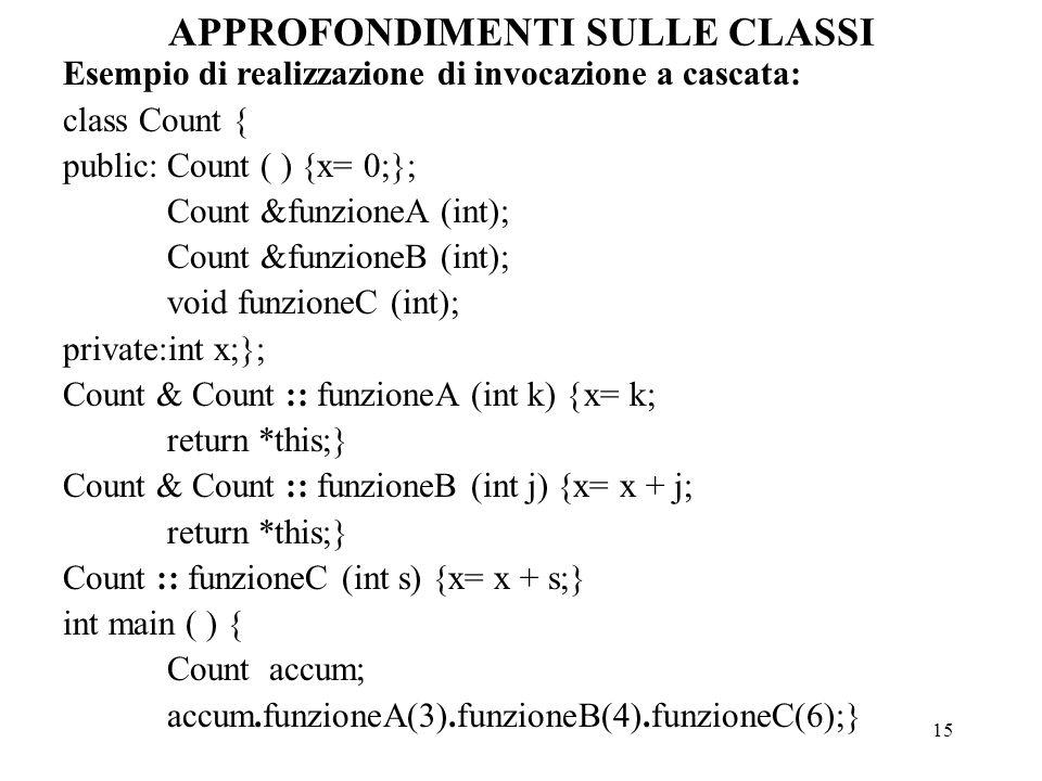 15 APPROFONDIMENTI SULLE CLASSI Esempio di realizzazione di invocazione a cascata: class Count { public:Count ( ) {x= 0;}; Count &funzioneA (int); Count &funzioneB (int); void funzioneC (int); private:int x;}; Count & Count :: funzioneA (int k) {x= k; return *this;} Count & Count :: funzioneB (int j) {x= x + j; return *this;} Count :: funzioneC (int s) {x= x + s;} int main ( ) { Count accum; accum.funzioneA(3).funzioneB(4).funzioneC(6);}