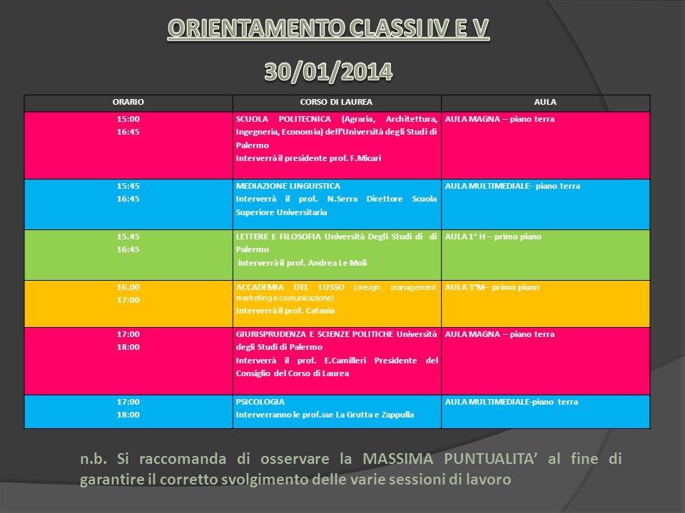 ORARIOCORSO DI LAUREAAULA 15:00 16:45 SCUOLA POLITECNICA (Agraria, Architettura, Ingegneria, Economia) dell'Università degli Studi di Palermo Interver
